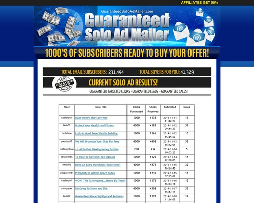 2020 – GUARANTEED SOLO AD MAILER – GET 4000+ CLICKS – 800+ OPTINS – SALES GUARANTEED!